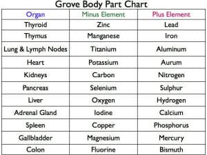 smaller chart